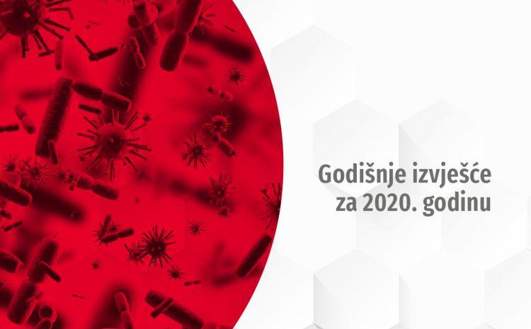 Godišnje izvješće Zaklade za 2020. godinu